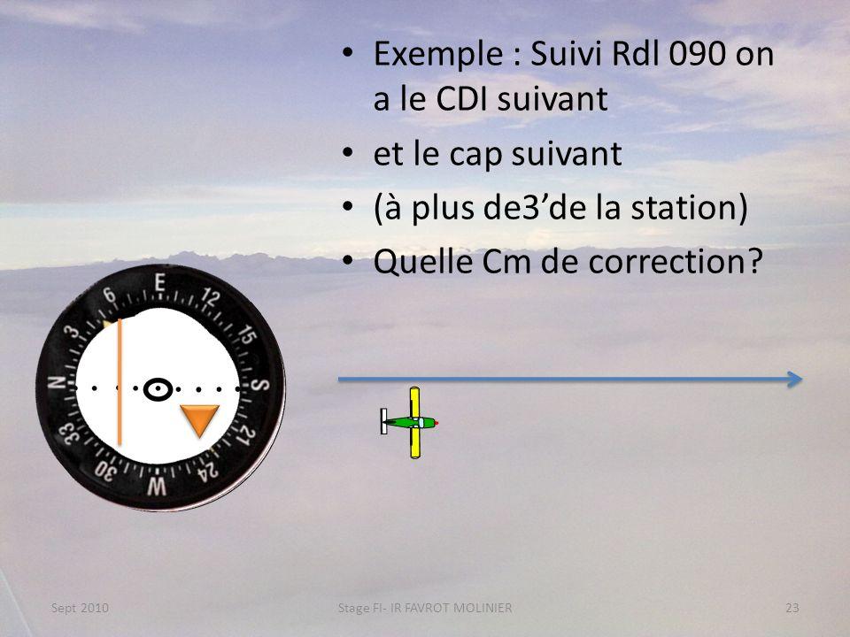 Exemple : Suivi Rdl 090 on a le CDI suivant et le cap suivant (à plus de3de la station) Quelle Cm de correction? Sept 2010Stage FI- IR FAVROT MOLINIER