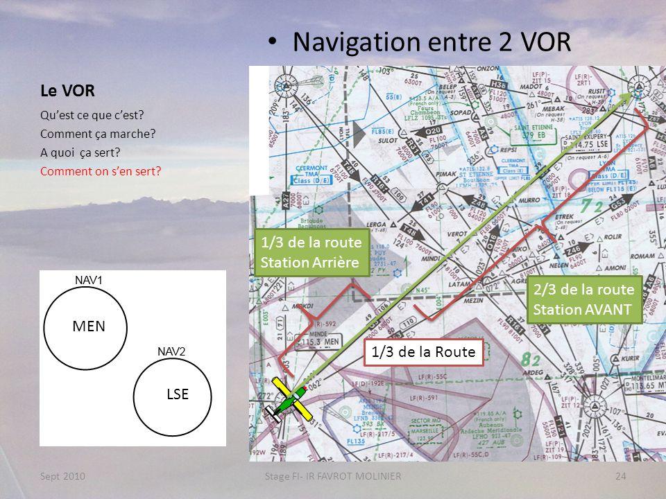 Le VOR Navigation entre 2 VOR Quest ce que cest? Comment ça marche? A quoi ça sert? Comment on sen sert? Sept 2010Stage FI- IR FAVROT MOLINIER24 MEN L