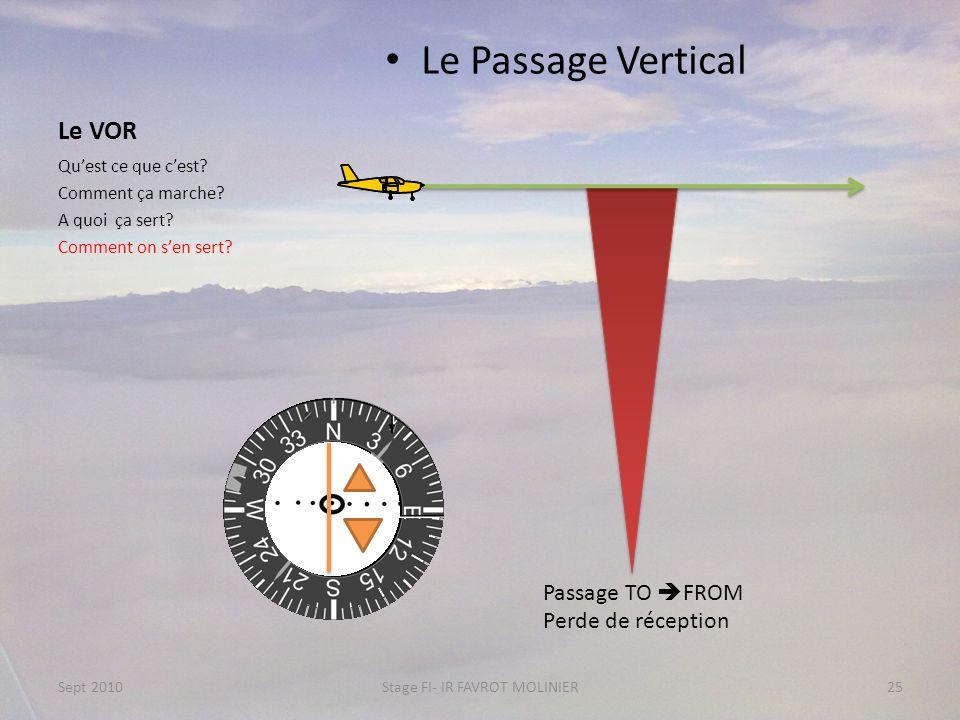 Le VOR Le Passage Vertical Quest ce que cest? Comment ça marche? A quoi ça sert? Comment on sen sert? Sept 2010Stage FI- IR FAVROT MOLINIER25 Passage