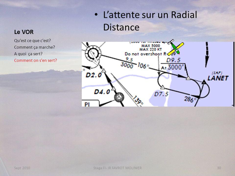 Le VOR Lattente sur un Radial Distance Quest ce que cest? Comment ça marche? A quoi ça sert? Comment on sen sert? Sept 2010Stage FI- IR FAVROT MOLINIE