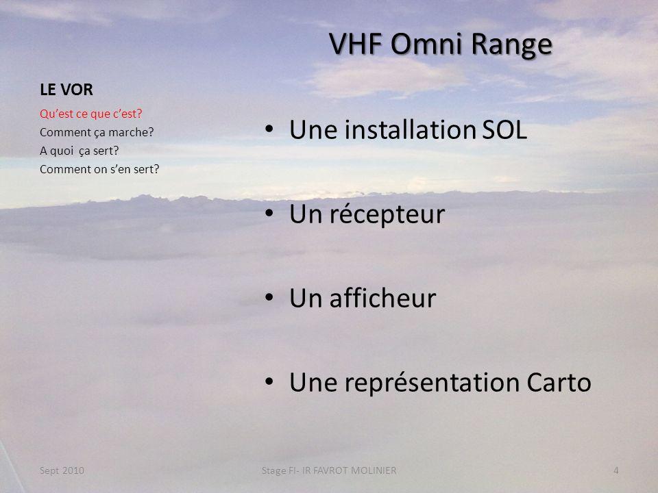 LE VOR VHF Omni Range Une installation SOL Un récepteur Un afficheur Une représentation Carto Quest ce que cest? Comment ça marche? A quoi ça sert? Co