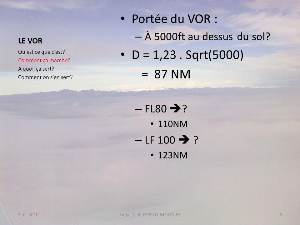 LE VOR Portée du VOR : – À 5000ft au dessus du sol? D = 1,23. Sqrt(5000) = 87 NM – FL80 ? 110NM – LF 100 ? 123NM Quest ce que cest? Comment ça marche?