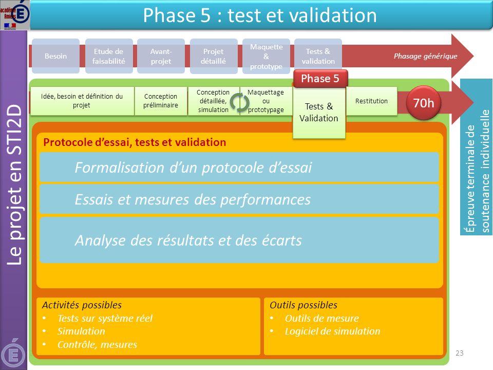 21 & 22 mai 2012Séminaire national STI2D - Epreuves d'examens DT&PhT Protocole dessai, tests et validation Formalisation dun protocole dessai Essais e