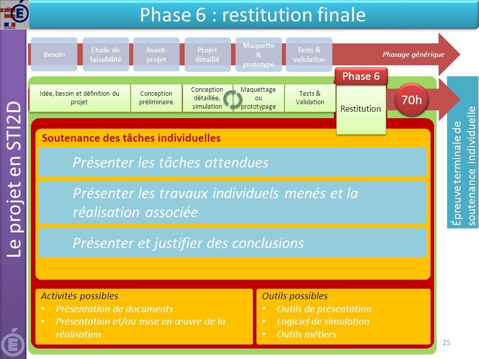 21 & 22 mai 2012Séminaire national STI2D - Epreuves d'examens DT&PhT Soutenance des tâches individuelles Présenter les tâches attendues Présenter les