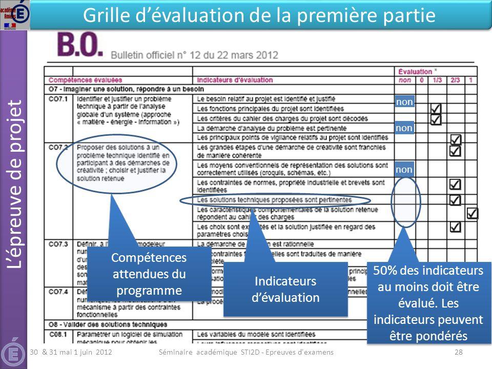 Séminaire académique STI2D - Epreuves d'examens28 Grille dévaluation de la première partie 50% des indicateurs au moins doit être évalué. Les indicate