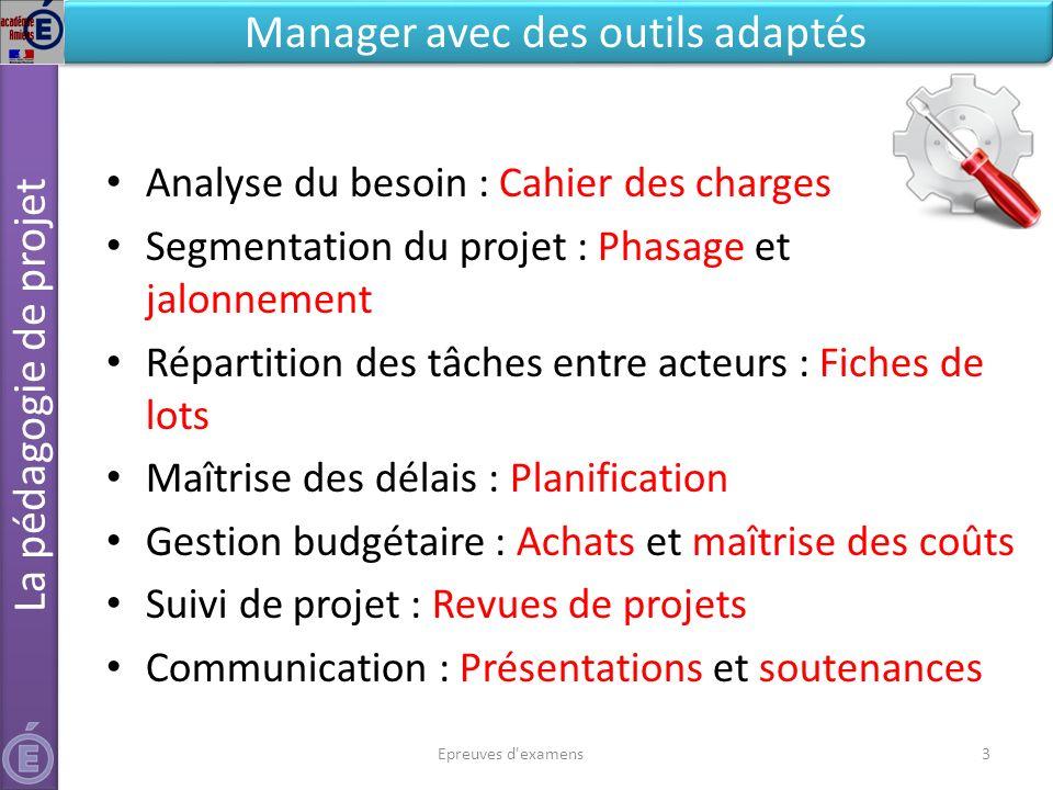 Analyse du besoin : Cahier des charges Segmentation du projet : Phasage et jalonnement Répartition des tâches entre acteurs : Fiches de lots Maîtrise