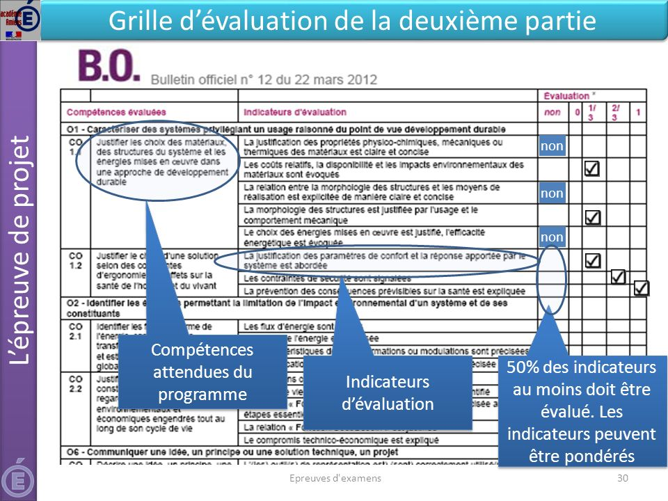 Epreuves d examens30 Grille dévaluation de la deuxième partie Compétences attendues du programme Indicateurs dévaluation non Lépreuve de projet 50% des indicateurs au moins doit être évalué.