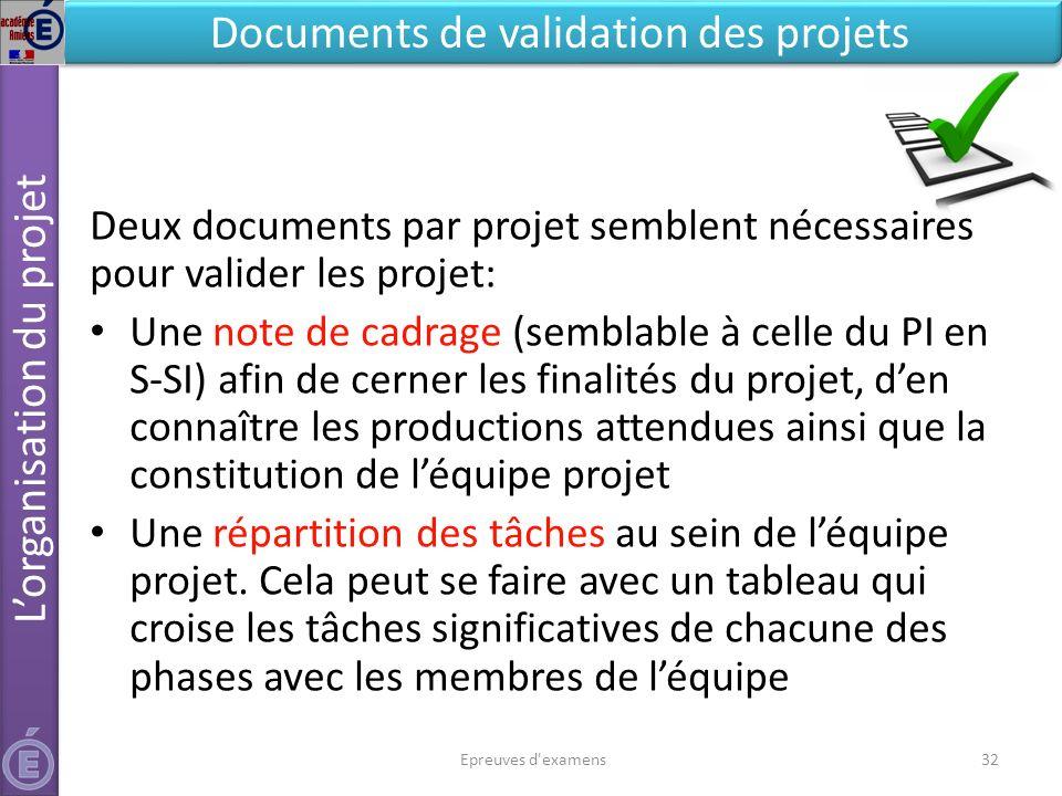 Epreuves d'examens32 Documents de validation des projets Deux documents par projet semblent nécessaires pour valider les projet: Une note de cadrage (