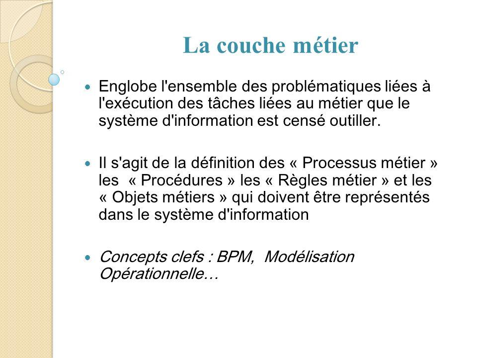 La couche métier Englobe l'ensemble des problématiques liées à l'exécution des tâches liées au métier que le système d'information est censé outiller.