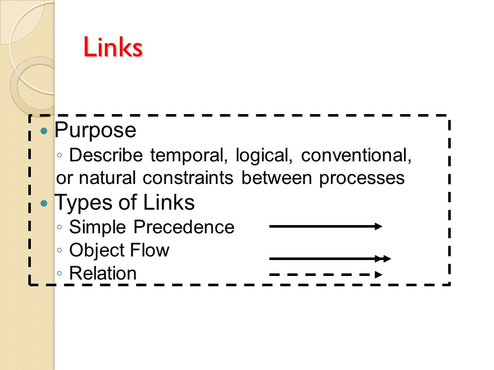 Links Purpose Describe temporal, logical, conventional, or natural constraints between processes Types of Links Simple Precedence Object Flow Relation