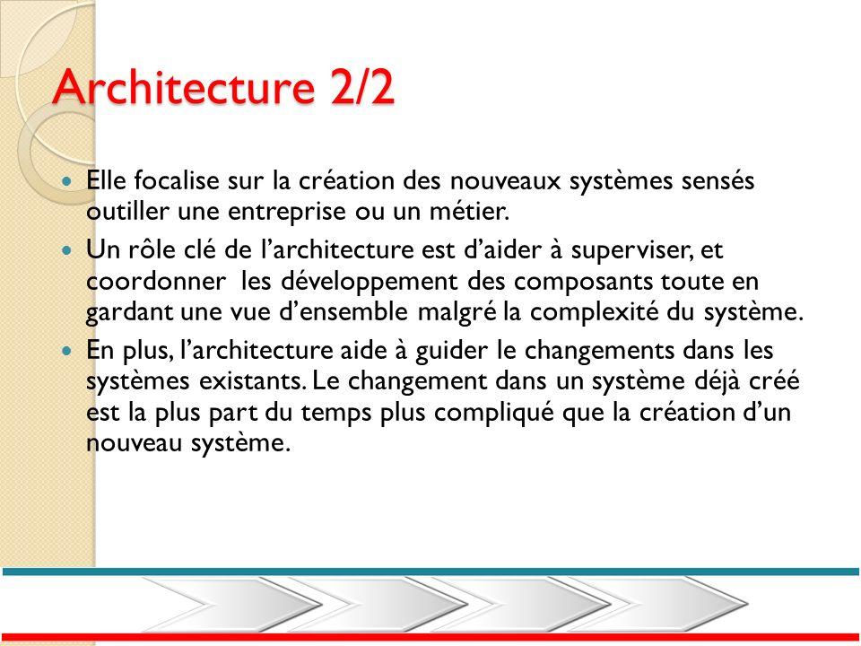 Architecture 2/2 Elle focalise sur la création des nouveaux systèmes sensés outiller une entreprise ou un métier. Un rôle clé de larchitecture est dai