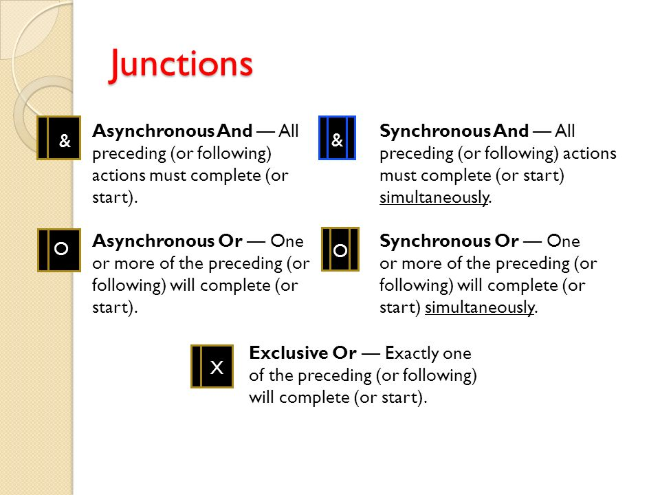 Asynchronous And All preceding (or following) actions must complete (or start). & & Synchronous And All preceding (or following) actions must complete