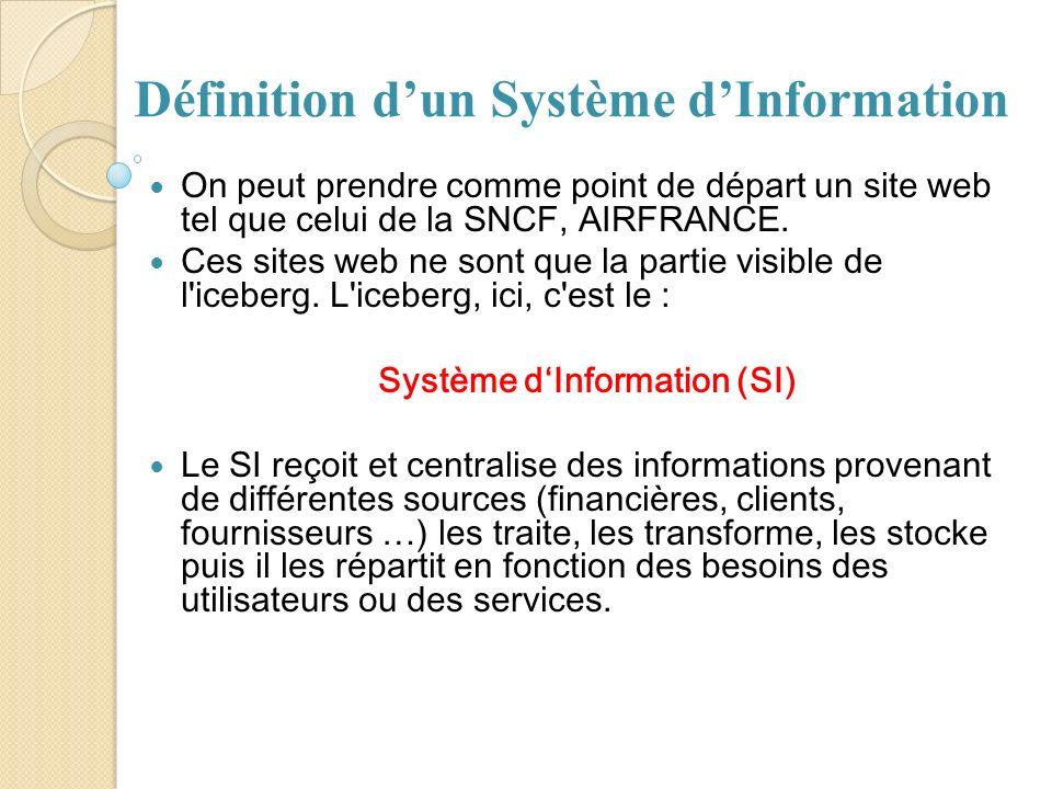 Définition dun Système dInformation On peut prendre comme point de départ un site web tel que celui de la SNCF, AIRFRANCE. Ces sites web ne sont que l