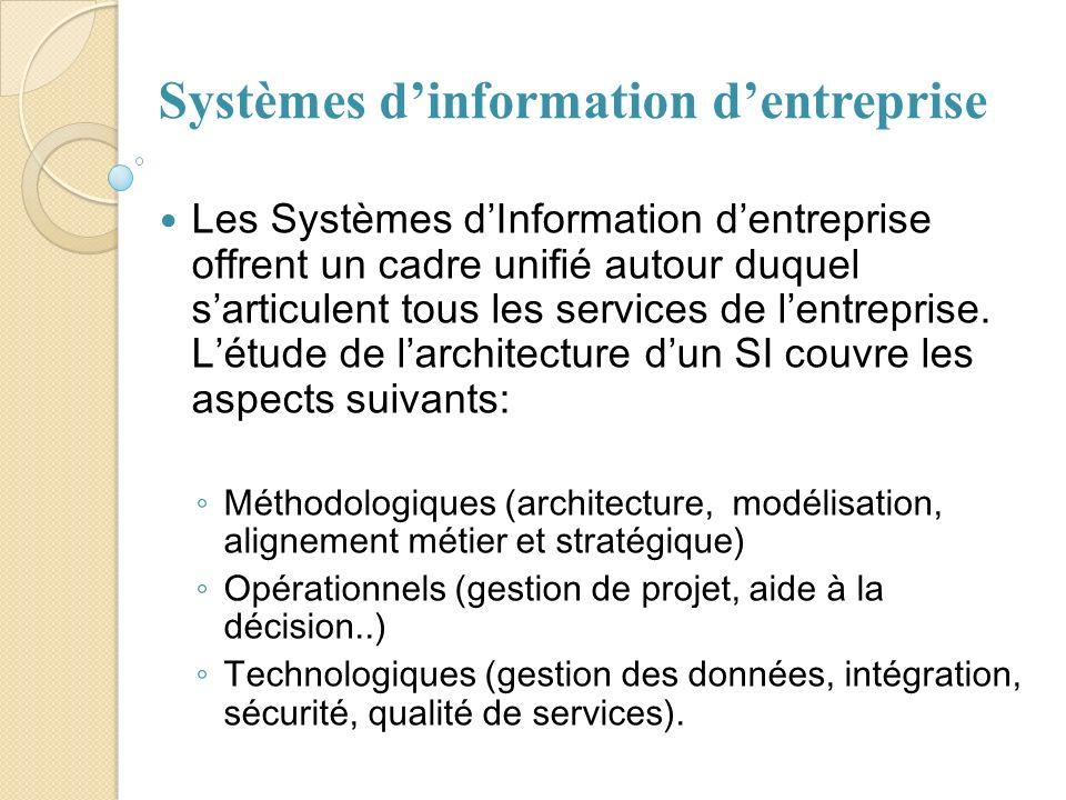 Systèmes dinformation dentreprise Les Systèmes dInformation dentreprise offrent un cadre unifié autour duquel sarticulent tous les services de lentrep