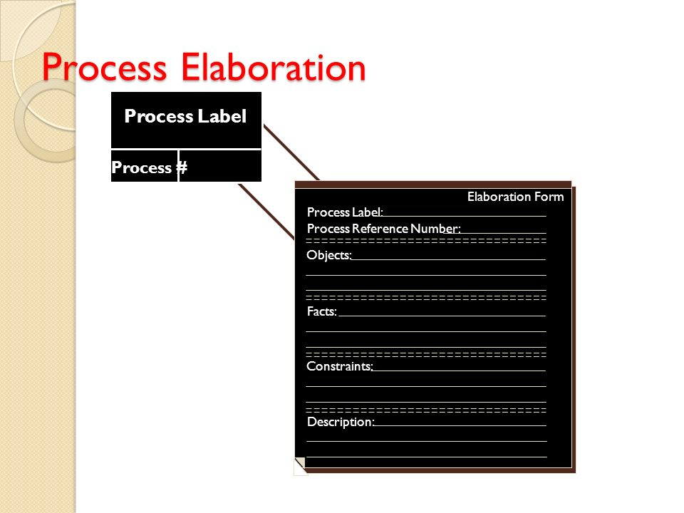 Process Elaboration Elaboration Form Process Label: Process Reference Number: Objects: Facts: Constraints: Description: Process Label Process #