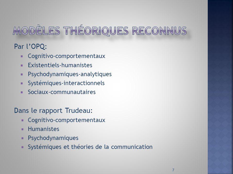 Par lOPQ: Cognitivo-comportementaux Existentiels-humanistes Psychodynamiques-analytiques Systémiques-interactionnels Sociaux-communautaires Dans le ra