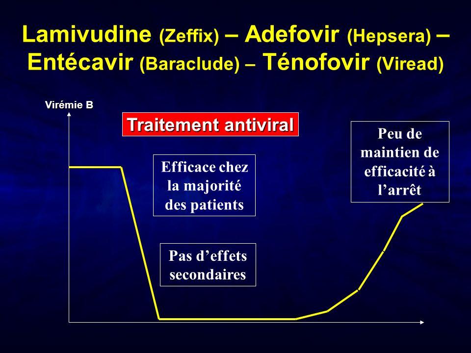Lamivudine (Zeffix) – Adefovir (Hepsera) – Entécavir (Baraclude) – Ténofovir (Viread) Traitement antiviral Virémie B Efficace chez la majorité des pat