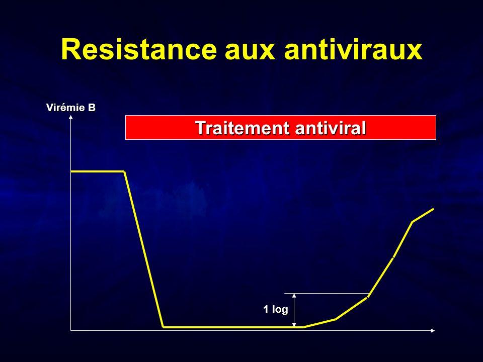Resistance aux antiviraux Traitement antiviral Virémie B 1 log