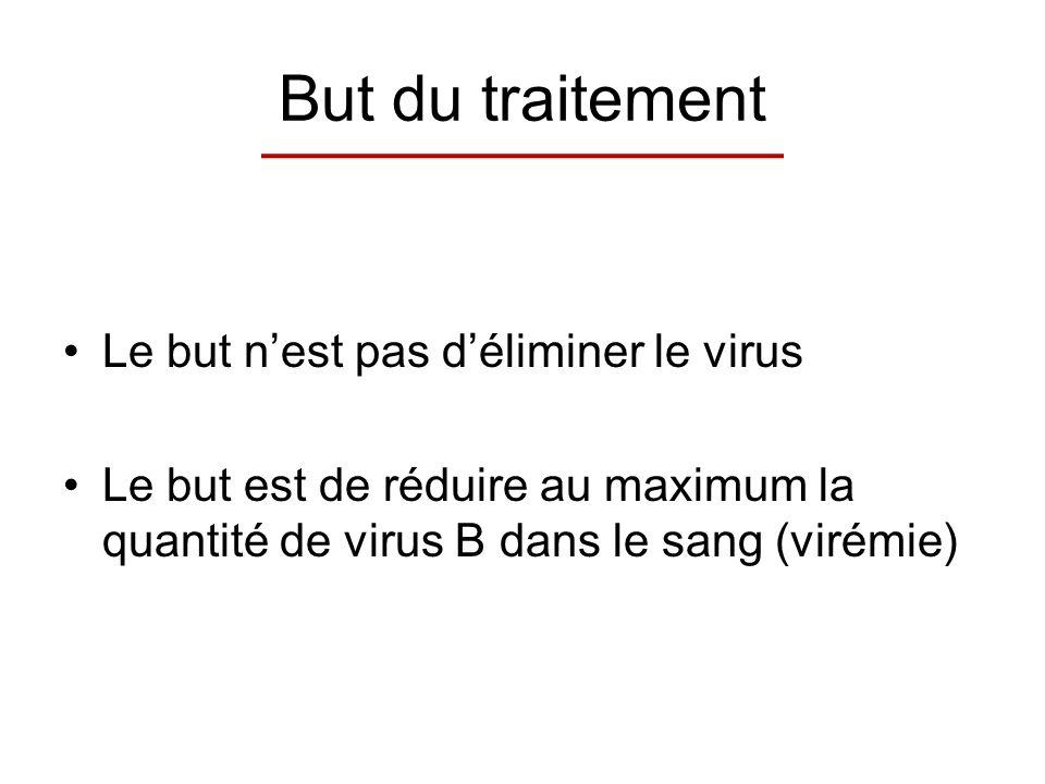 But du traitement Le but nest pas déliminer le virus Le but est de réduire au maximum la quantité de virus B dans le sang (virémie)