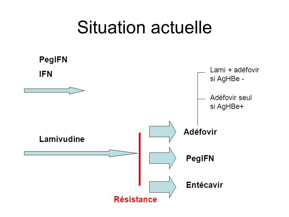 Situation actuelle PegIFN IFN Lamivudine Résistance Adéfovir PegIFN Entécavir Lami + adéfovir si AgHBe - Adéfovir seul si AgHBe+