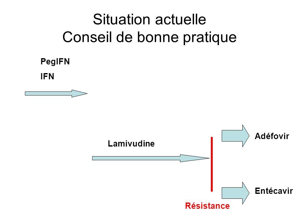 Situation actuelle Conseil de bonne pratique PegIFN IFN Lamivudine Résistance Adéfovir Entécavir