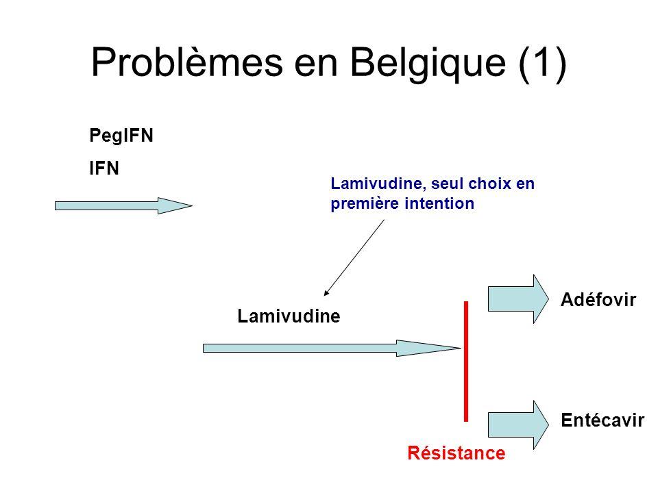 Problèmes en Belgique (1) PegIFN IFN Lamivudine Résistance Adéfovir Entécavir Lamivudine, seul choix en première intention