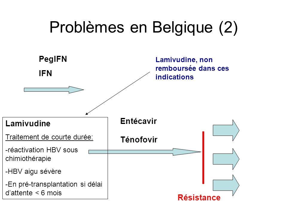 PegIFN IFN Résistance Ténofovir Entécavir Lamivudine Traitement de courte durée: -réactivation HBV sous chimiothérapie -HBV aigu sévère -En pré-transp