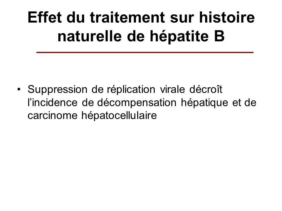 Effet du traitement sur histoire naturelle de hépatite B Suppression de réplication virale décroît lincidence de décompensation hépatique et de carcin