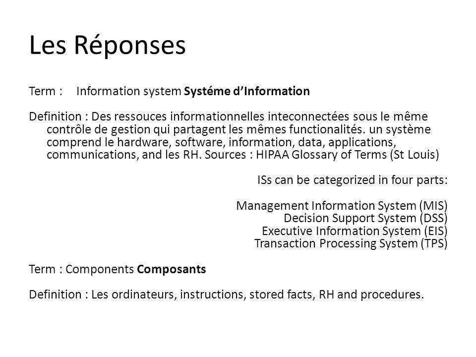 Les Réponses Term : Information system Systéme dInformation Definition : Des ressouces informationnelles inteconnectées sous le même contrôle de gesti