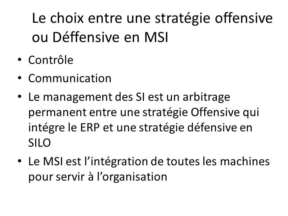 Le choix entre une stratégie offensive ou Déffensive en MSI Contrôle Communication Le management des SI est un arbitrage permanent entre une stratégie