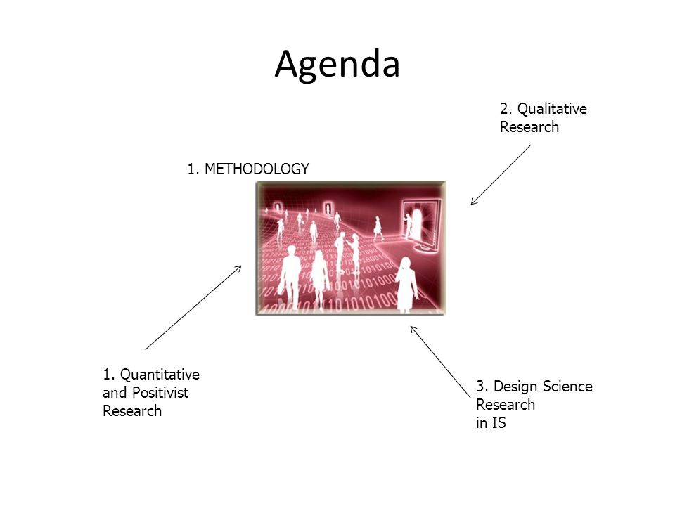 1. Quantitative and Positivist Research 2. Qualitative Research 3. Design Science Research in IS 1. METHODOLOGY Agenda