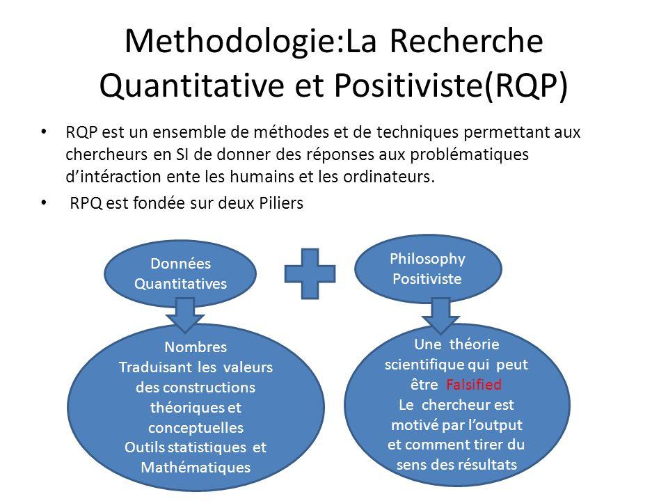 Methodologie:La Recherche Quantitative et Positiviste(RQP) RQP est un ensemble de méthodes et de techniques permettant aux chercheurs en SI de donner