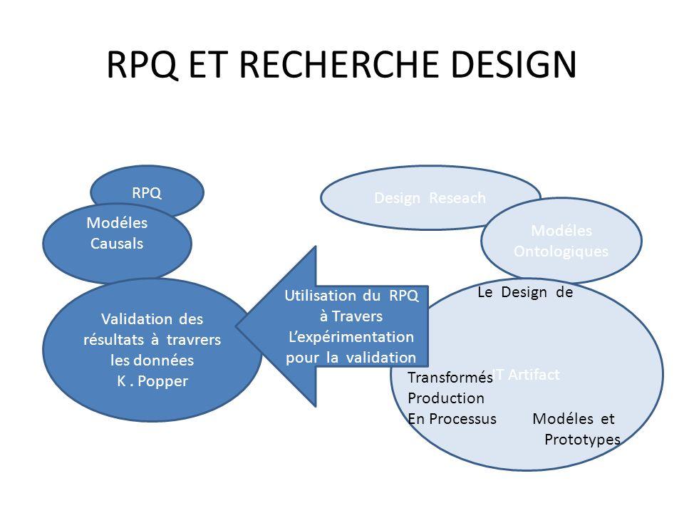 RPQ ET RECHERCHE DESIGN Design Reseach Modéles Ontologiques IT Artifact Le Design de Transformés Production En Processus Modéles et Prototypes RPQ Mod