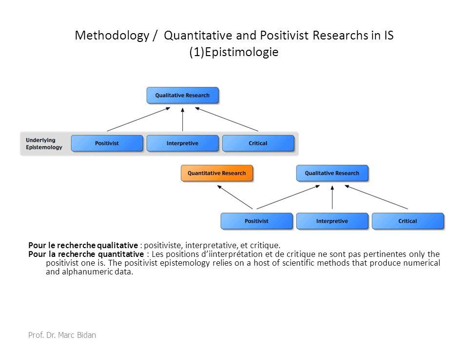 Methodology / Quantitative and Positivist Researchs in IS (1)Epistimologie Epistemology (3.2) => Philosophical perspective Pour le recherche qualitati