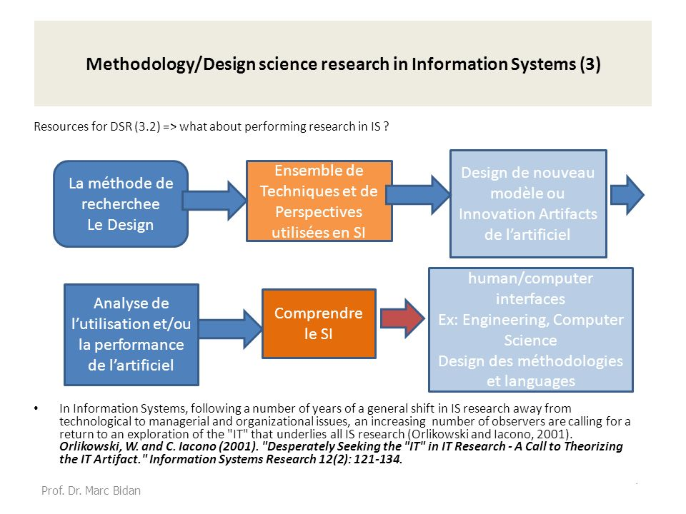 Methodology/Design science research in Information Systems (3) Resources for DSR (3.2) => what about performing research in IS ? In Information System