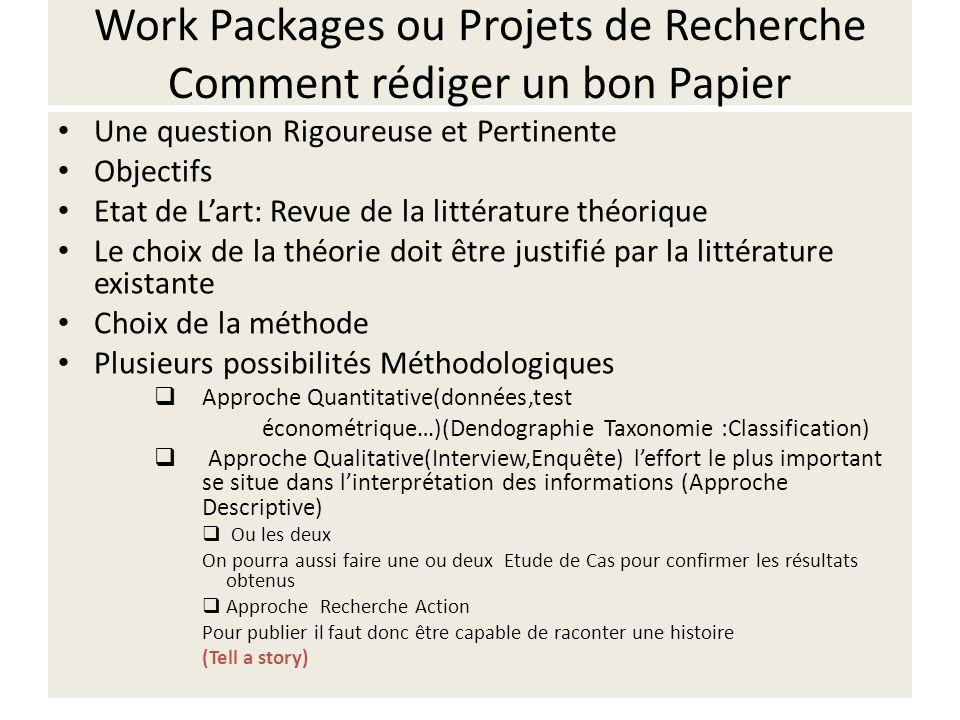 Work Packages ou Projets de Recherche Comment rédiger un bon Papier Une question Rigoureuse et Pertinente Objectifs Etat de Lart: Revue de la littérat