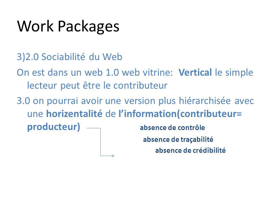 Work Packages 3)2.0 Sociabilité du Web On est dans un web 1.0 web vitrine: Vertical le simple lecteur peut être le contributeur 3.0 on pourrai avoir u