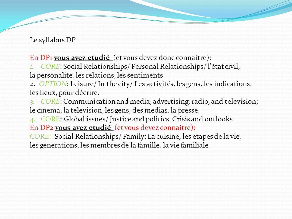 Le syllabus DP En DP1 vous avez etudié (et vous devez donc connaitre): 1.CORE: Social Relationships/ Personal Relationships/ l'état civil, la personal