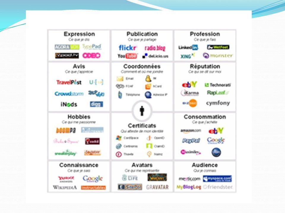 Applications, jeux http://www.2025exmachina.net http://www.2025exmachina.net Ce jeu sérieux tourne autour de léducation à Internet et à la préservation de son identité numérique.