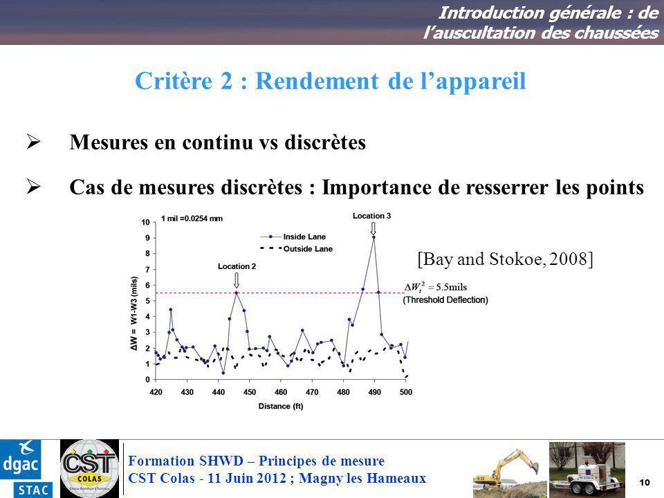 10 Formation SHWD – Principes de mesure CST Colas - 11 Juin 2012 ; Magny les Hameaux Critère 2 : Rendement de lappareil Introduction générale : de lau