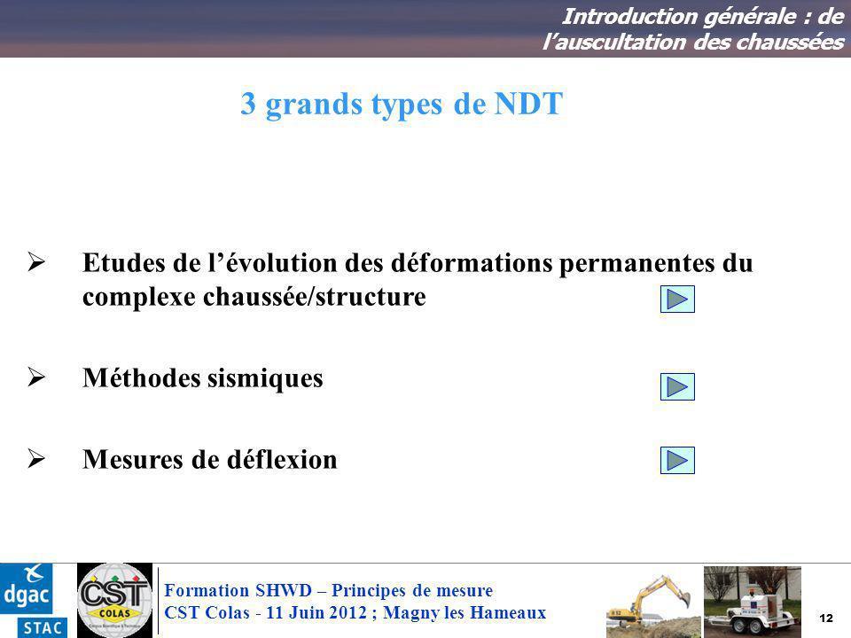 12 Formation SHWD – Principes de mesure CST Colas - 11 Juin 2012 ; Magny les Hameaux 3 grands types de NDT Introduction générale : de lauscultation de