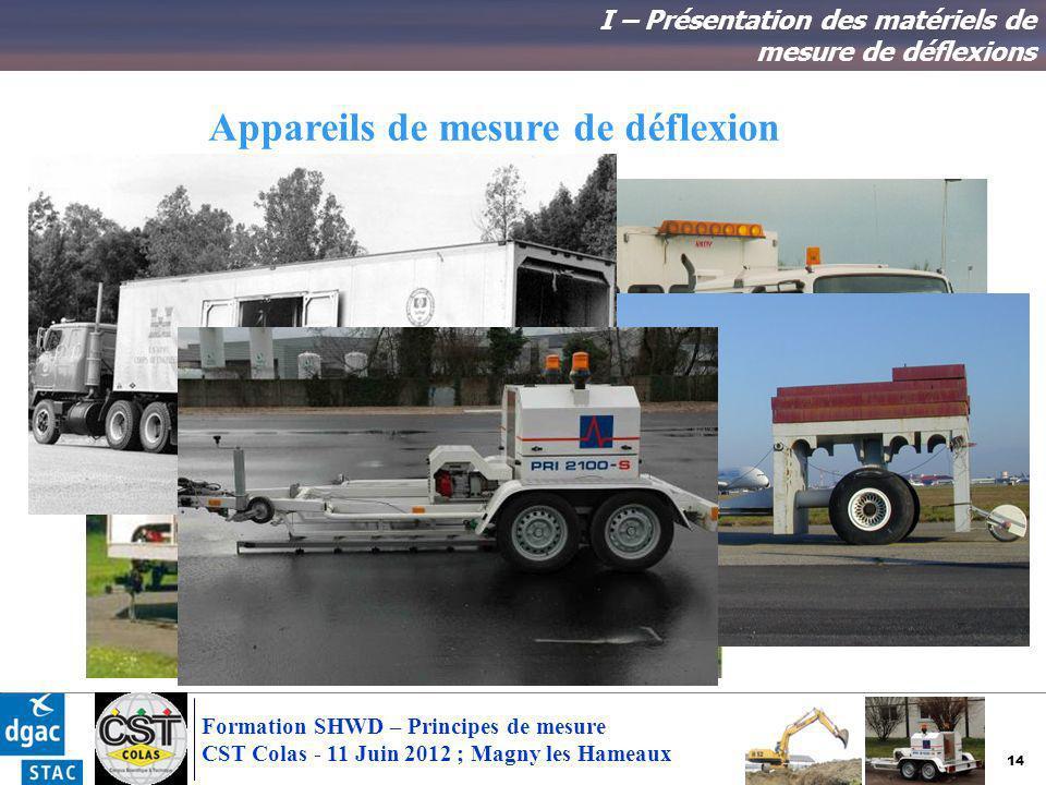 14 Formation SHWD – Principes de mesure CST Colas - 11 Juin 2012 ; Magny les Hameaux Appareils de mesure de déflexion I – Présentation des matériels d