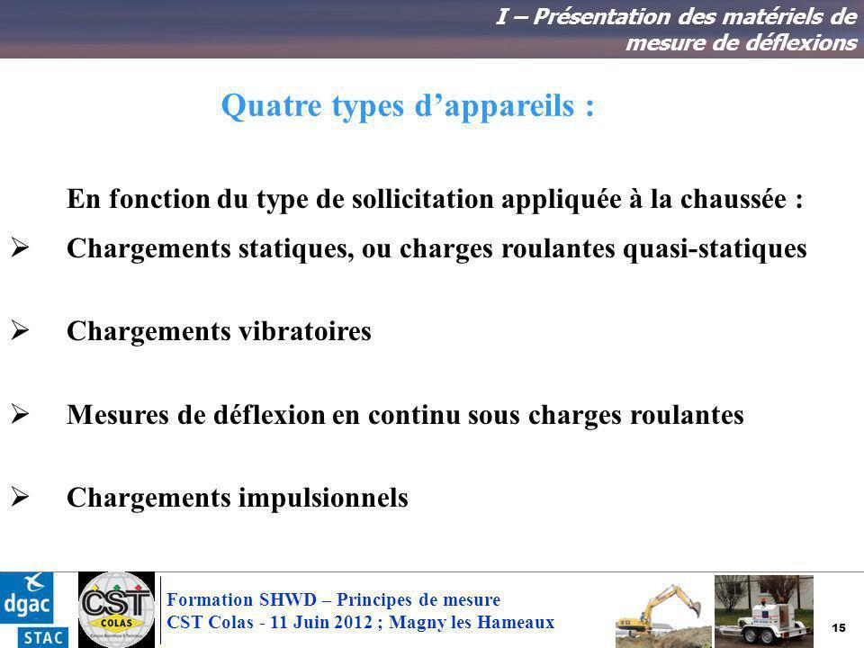15 Formation SHWD – Principes de mesure CST Colas - 11 Juin 2012 ; Magny les Hameaux Quatre types dappareils : En fonction du type de sollicitation ap