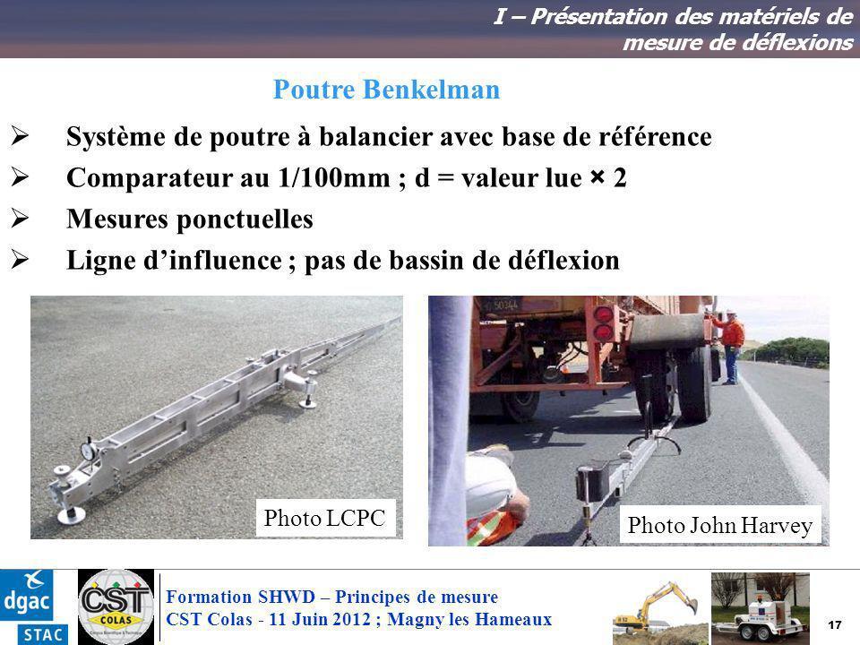 17 Formation SHWD – Principes de mesure CST Colas - 11 Juin 2012 ; Magny les Hameaux Poutre Benkelman I – Présentation des matériels de mesure de défl