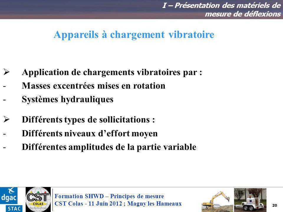 20 Formation SHWD – Principes de mesure CST Colas - 11 Juin 2012 ; Magny les Hameaux Appareils à chargement vibratoire Application de chargements vibr