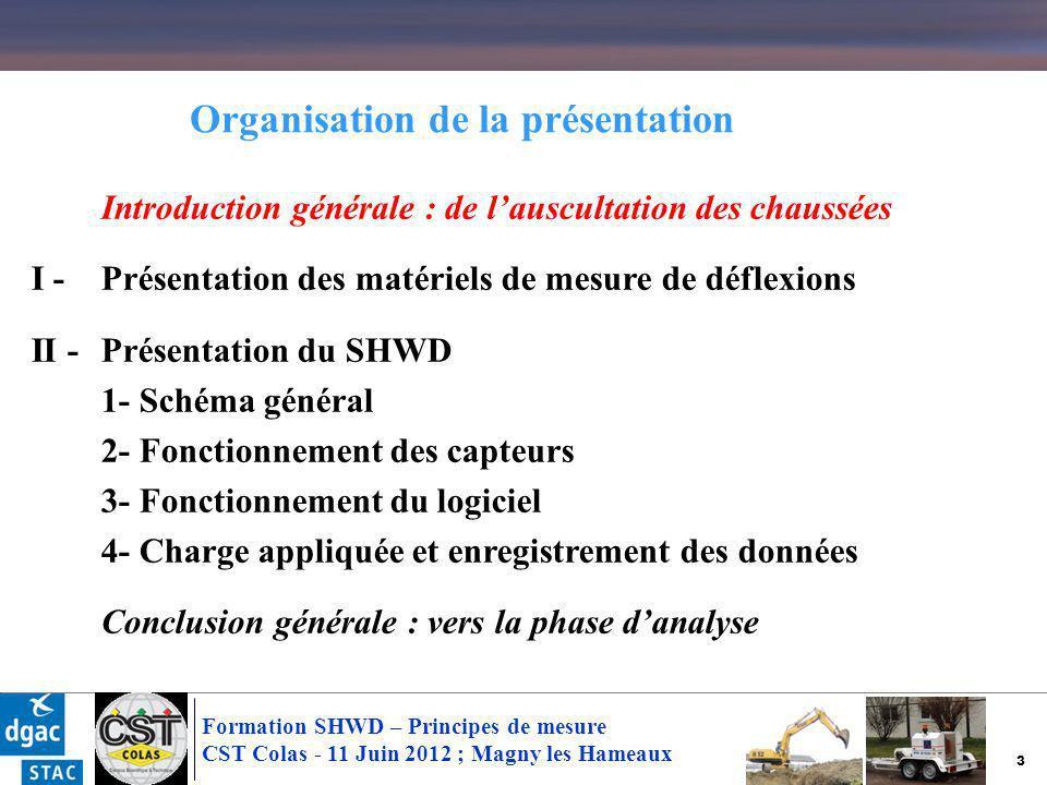 34 Formation SHWD – Principes de mesure CST Colas - 11 Juin 2012 ; Magny les Hameaux Incidences sur F max et t de la configuration matérielle Leur influence relative peut être résumée ainsi : Une augmentation de M 0 induit une augmentation de F max et de t, Une augmentation de H 0 induit une augmentation de F max et une diminution de t, Une augmentation de k induit une augmentation de F max et une diminution de t, II – Présentation du SHWD 1 – Schéma général
