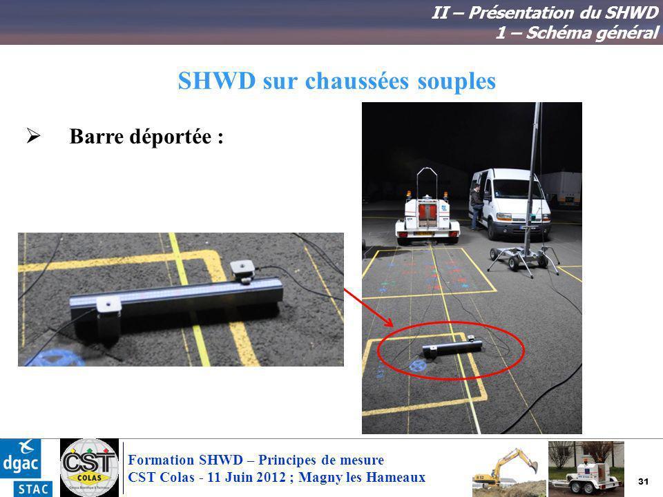 31 Formation SHWD – Principes de mesure CST Colas - 11 Juin 2012 ; Magny les Hameaux SHWD sur chaussées souples Barre déportée : II – Présentation du