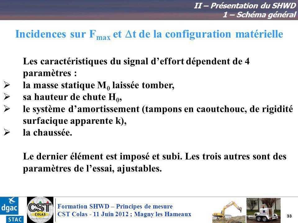 33 Formation SHWD – Principes de mesure CST Colas - 11 Juin 2012 ; Magny les Hameaux Incidences sur F max et t de la configuration matérielle Les cara