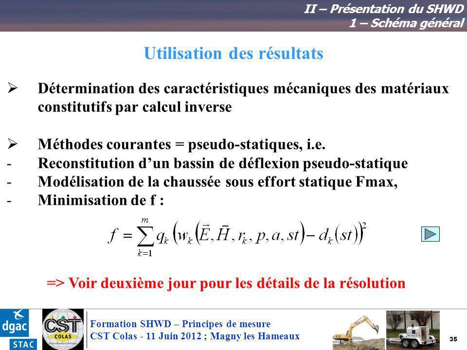 35 Formation SHWD – Principes de mesure CST Colas - 11 Juin 2012 ; Magny les Hameaux Utilisation des résultats Détermination des caractéristiques méca