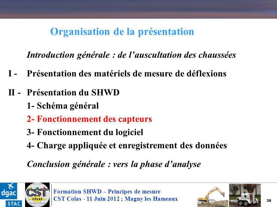 36 Formation SHWD – Principes de mesure CST Colas - 11 Juin 2012 ; Magny les Hameaux Introduction générale : de lauscultation des chaussées I - Présen